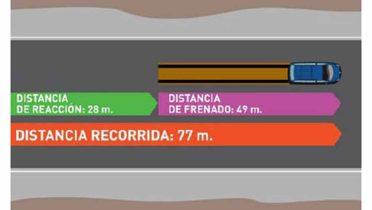 Una correcta distancia de seguridad salva vidas