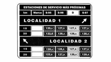 Las gasolineras deberían tener carteles informativos en las carreteras con el precio de los combustibles