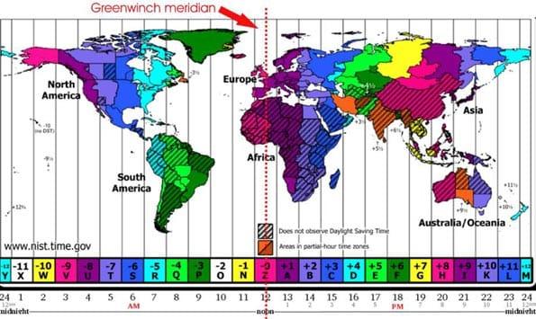 Zonas horarias del mundo