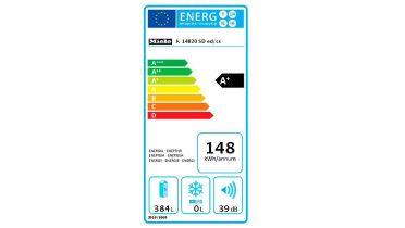 Nuevas clasificaciones energéticas para los electrodomésticos