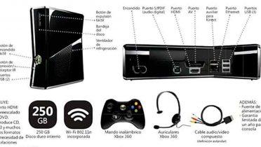 Así es la nueva Xbox 360 para Kinect