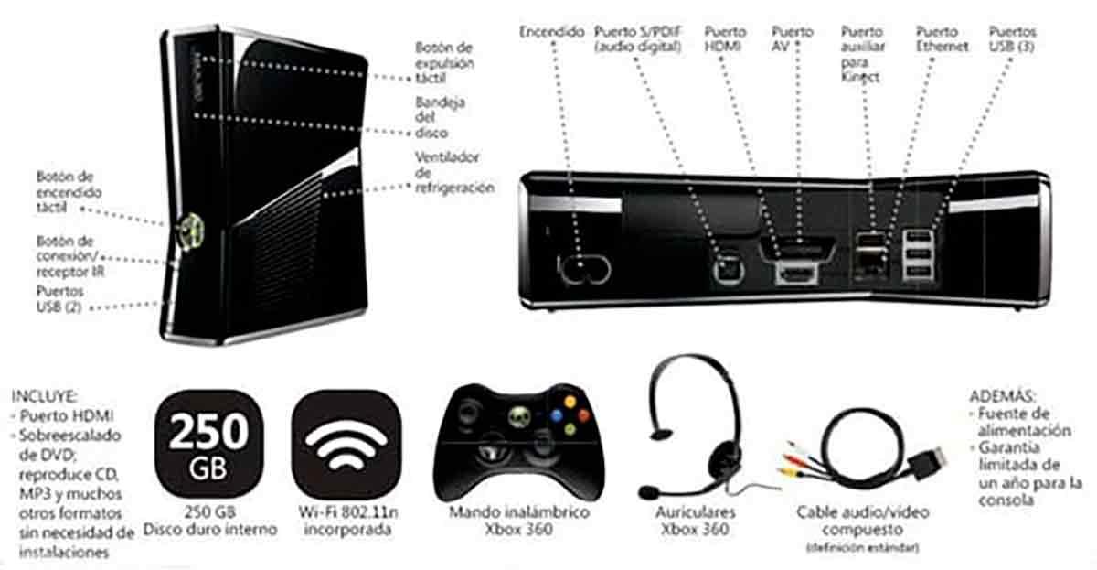 Asi Es La Nueva Xbox 360 Para Kinect