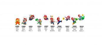 25 años de Super Mario Bros