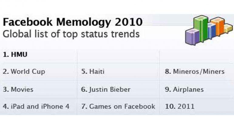 HMU o 'dame un toque', lo más usado en Facebook