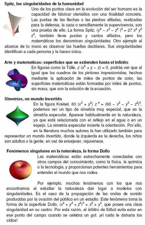 Una exposición sobre las matemáticas muestra la relación entre un cruasán, un limón y una peonza