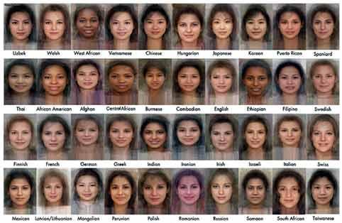 Caras de mujeres.