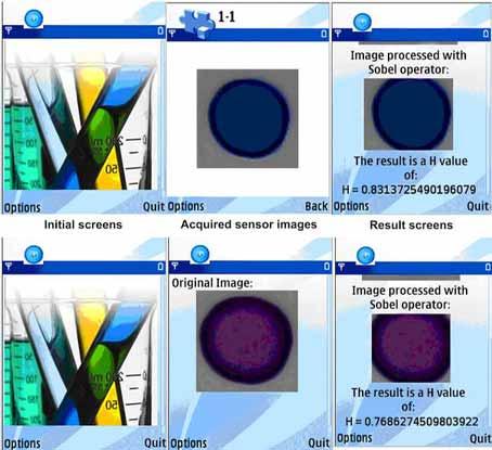 Imágenes de análisis químicos realizados a través de las fotografías de un teléfono móvil.
