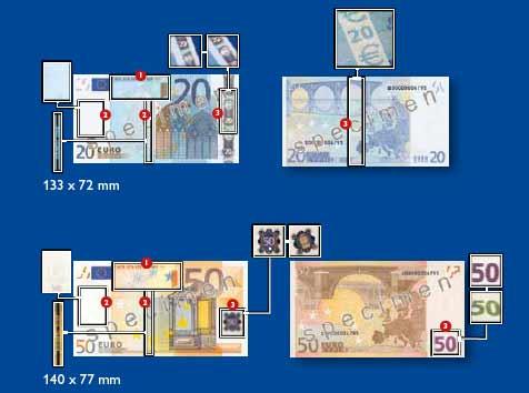 Medidas de seguridad en los billetes de euro.