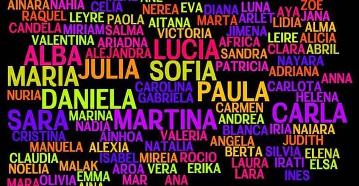 Los 100 Nombres Más Elegidos Para Los Recién Nacidos Tanto Niños