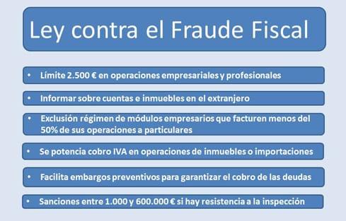Nuevas medidas de la ley de fraude fiscal.