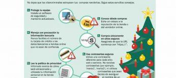 10 consejos comprar online de forma segura