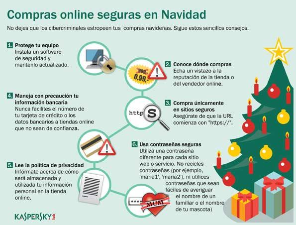 Infografía de compras de Navidad seguras.