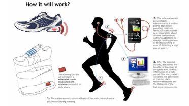 Preparan una zapatilla 'inteligente' que te dirá si debes hacer o no deporte para evitar lesiones