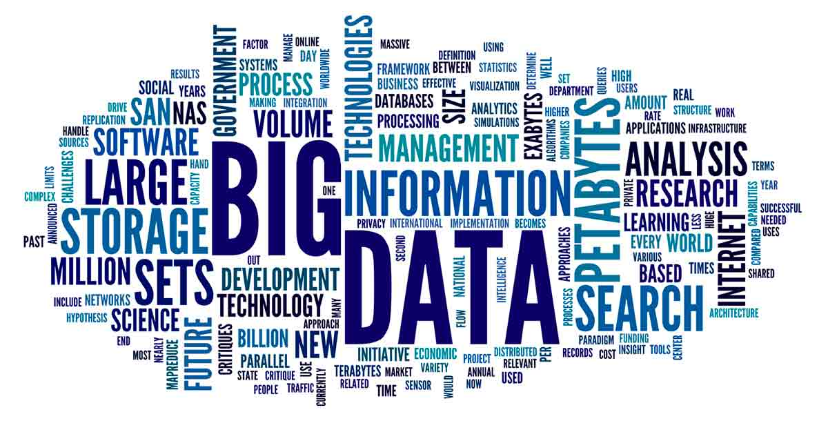 La clave de las estrategias empresariales está en el Big Data