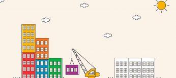Las empresas implantan el 'social business' para abrir mercado