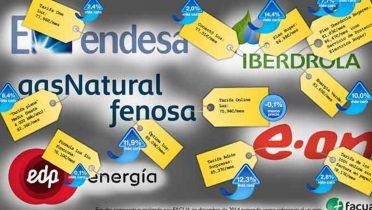 Teléfonos de las cinco comercializadoras de último recurso, Endesa, Iberdrola, Unión Fenosa, Hidrocantábrico y EoN