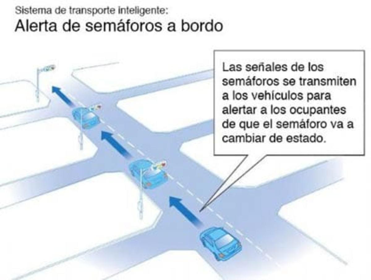 Gráfico de cómo funciona el sistema que para los coches al llegar a un semáforo en rojo investigado por Toyota.