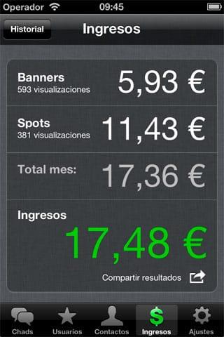 Ingresos en dinero por usar la app Chad2win.