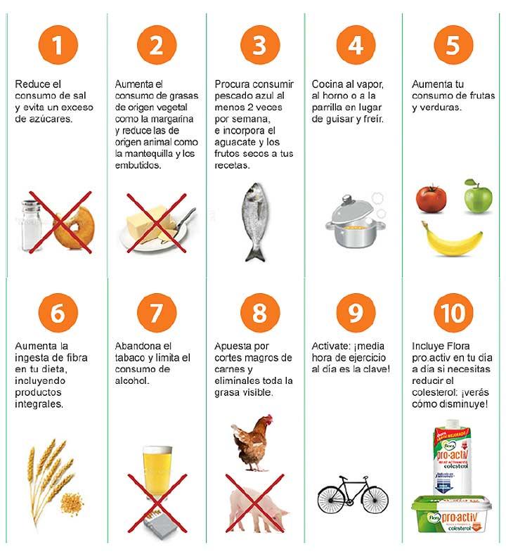 10 consejos para cuidar el corazón.