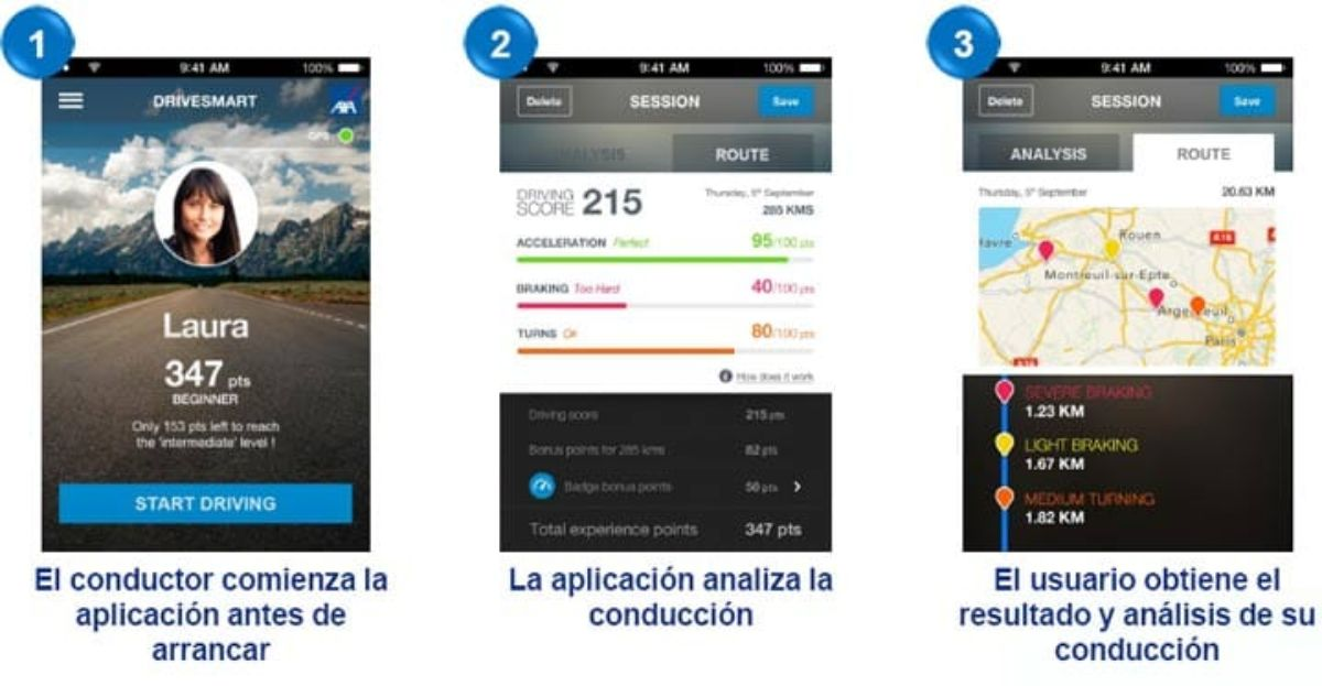 axa-app