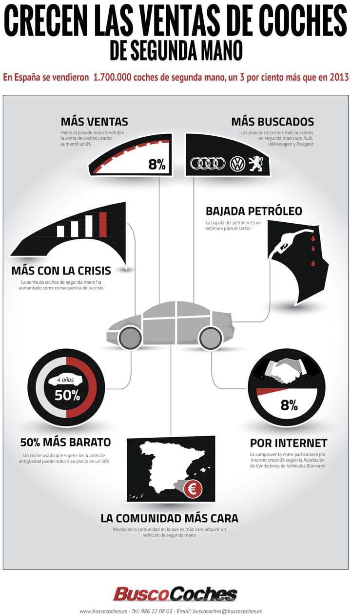 Crecen las ventas de coches de segunda mano.