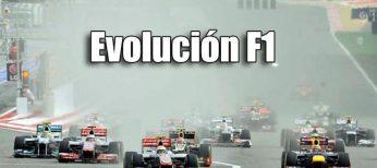 Así será la evolución de los monoplazas de la F1