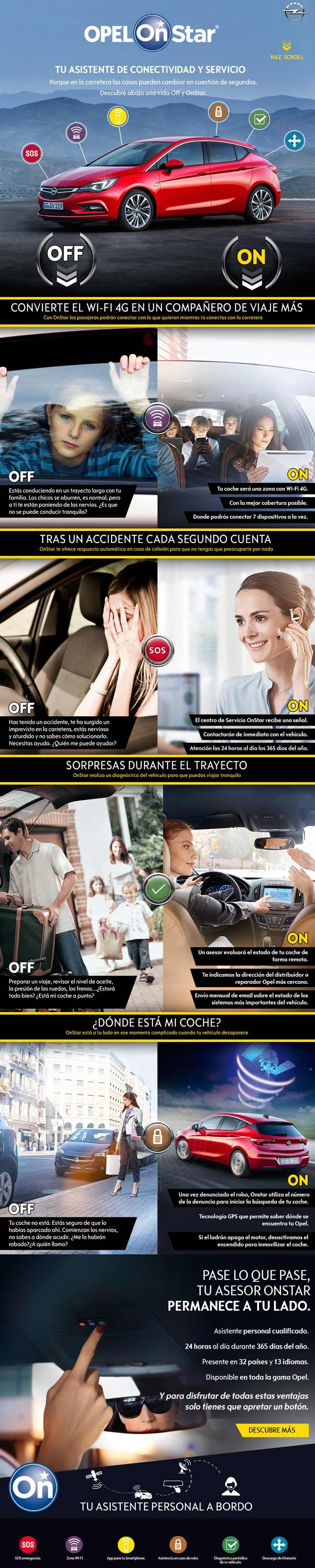 Qué es Opel OnStar y cómo sacar provecho de un coche conectado a Internet.