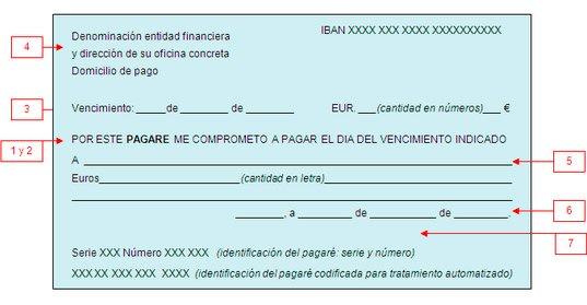 Pagarés de empresa, rentabilidad y riesgo a la par-1