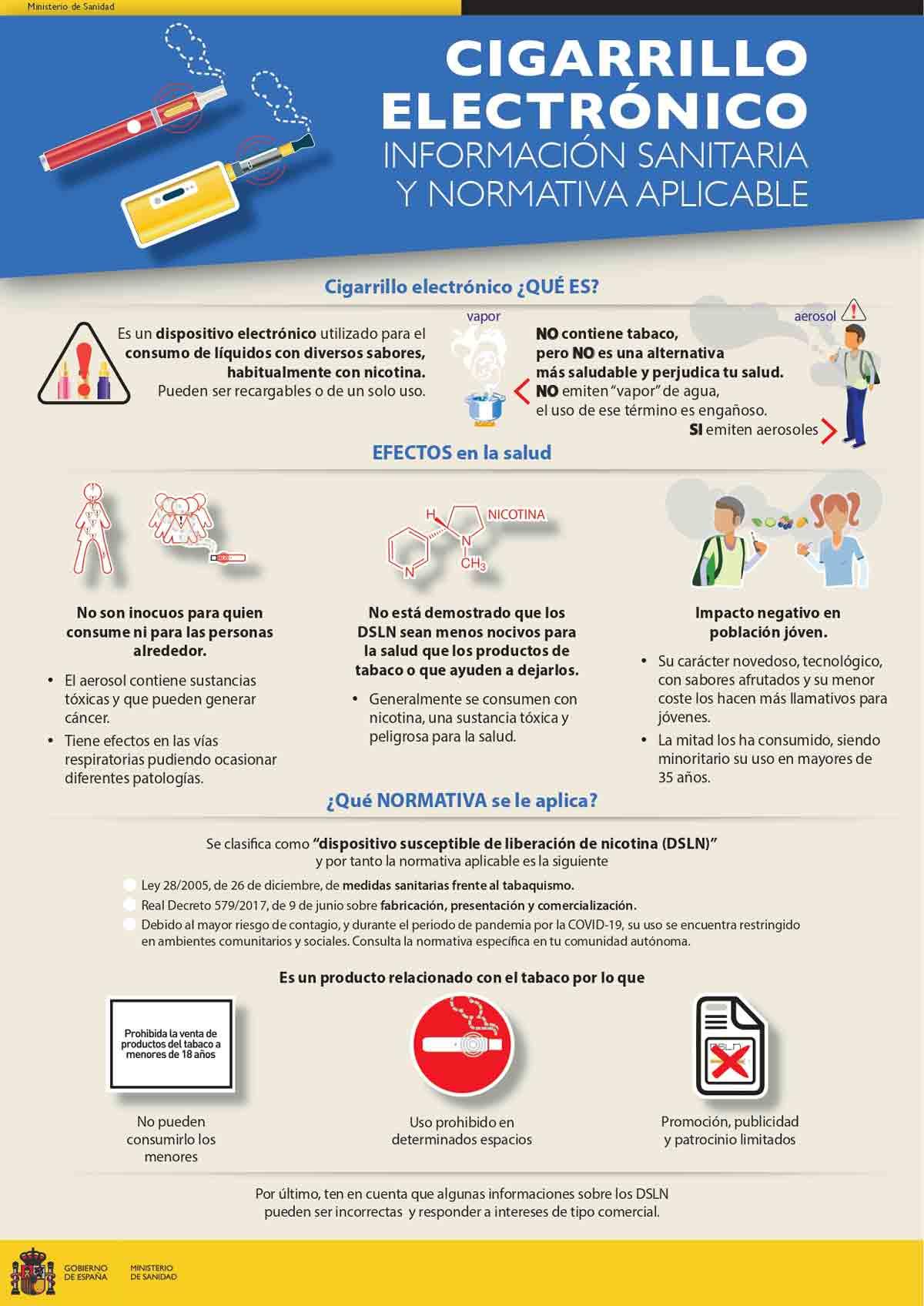 Infografía sobre los cigarrillos electrónicos