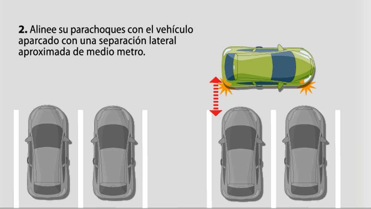 Cómo colocarse para aparcar en batería