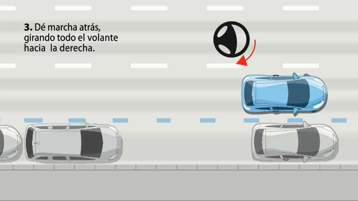 Giro de volante para aparcar en línea