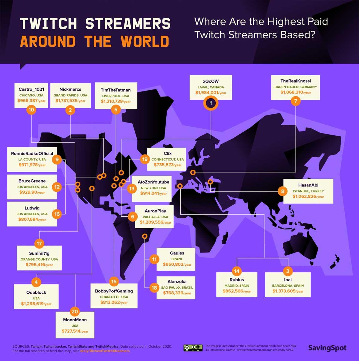 Mapa de ubicación de los mejor pagados en Twitch