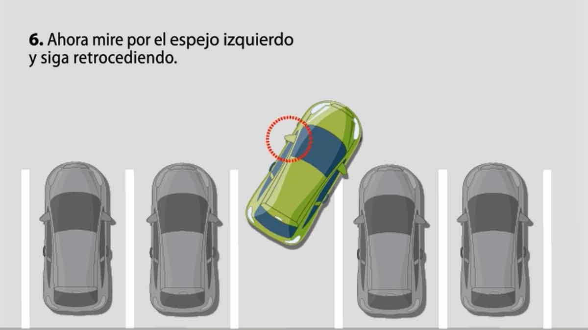 Último paso para aparcar en paralelo